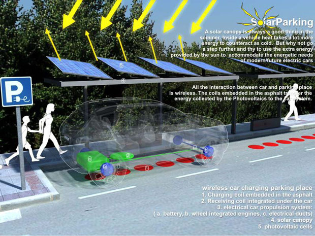 Parking Solar par cargar